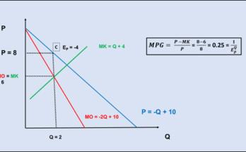 Wiskundige topassingen